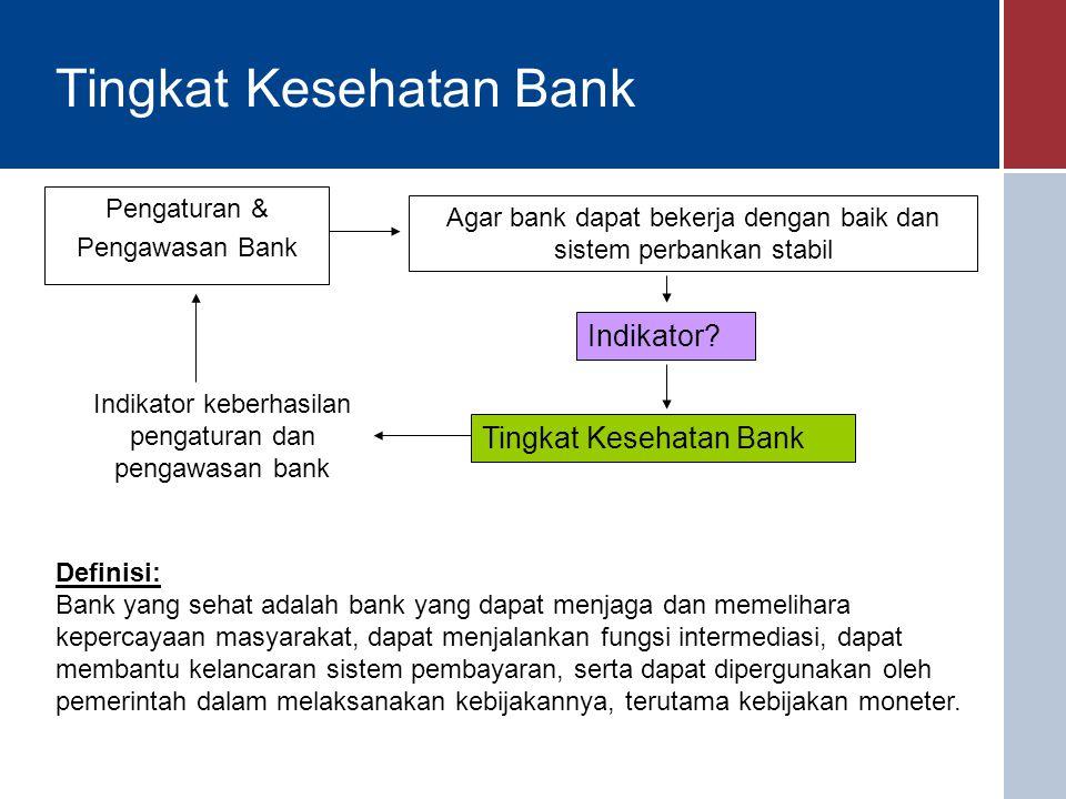 Tingkat Kesehatan Bank Pengaturan & Pengawasan Bank Agar bank dapat bekerja dengan baik dan sistem perbankan stabil Indikator.