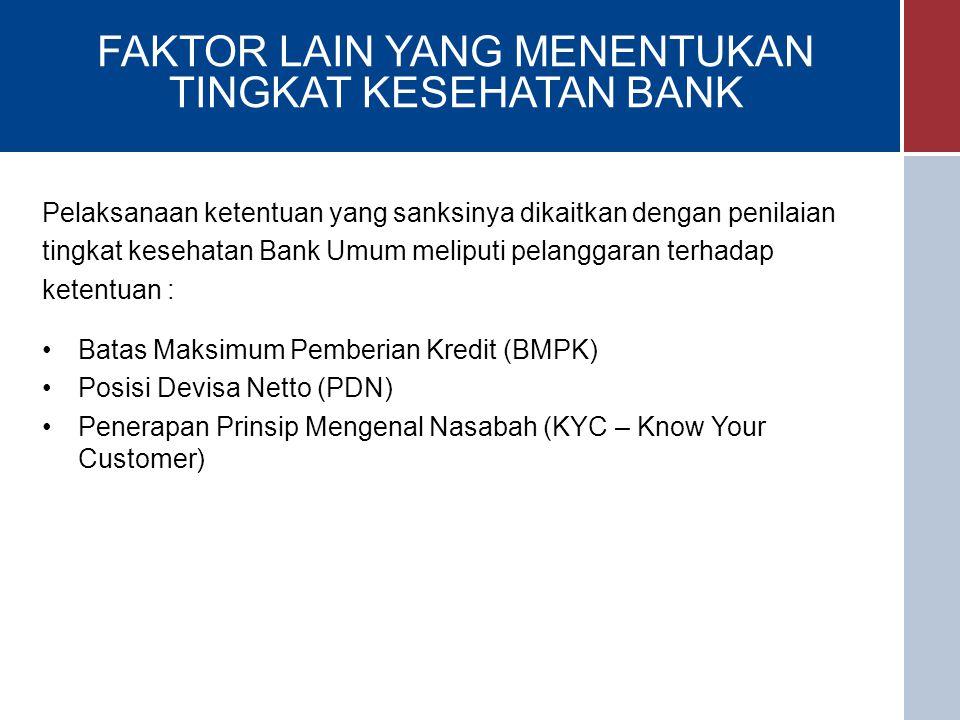 FAKTOR LAIN YANG MENENTUKAN TINGKAT KESEHATAN BANK Batas Maksimum Pemberian Kredit (BMPK) Posisi Devisa Netto (PDN) Penerapan Prinsip Mengenal Nasabah (KYC – Know Your Customer) Pelaksanaan ketentuan yang sanksinya dikaitkan dengan penilaian tingkat kesehatan Bank Umum meliputi pelanggaran terhadap ketentuan :