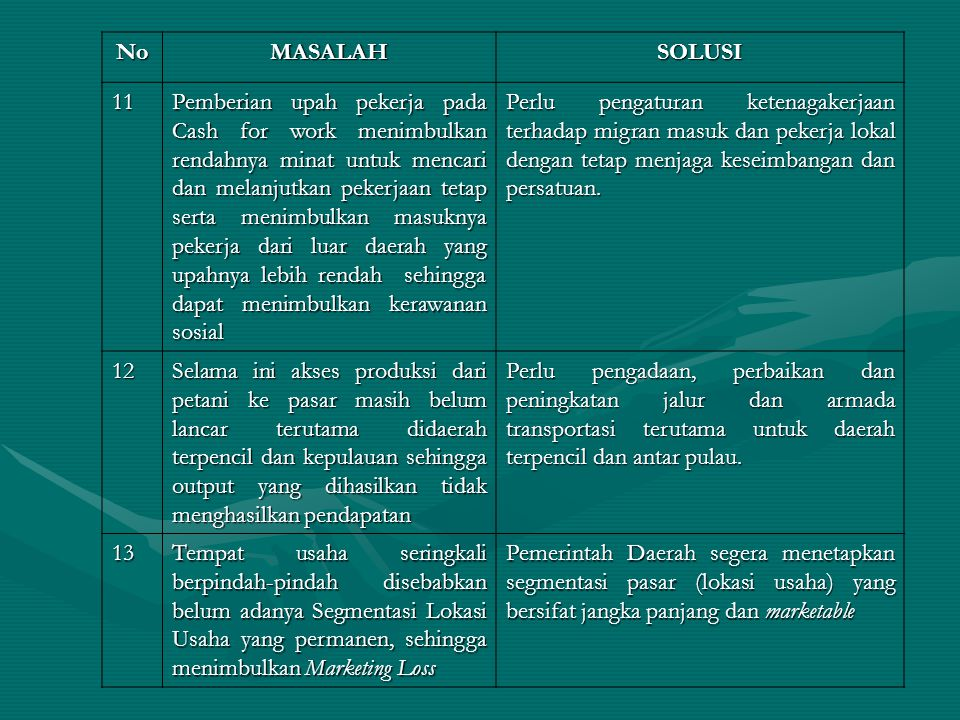 NoMASALAHSOLUSI 14 Seringkali panen raya petani dan nelayan tidak didukung oleh teknologi pascapanen (seperti cold storage), sehingga petani/ nelayan tidak sustanaible livelihood.