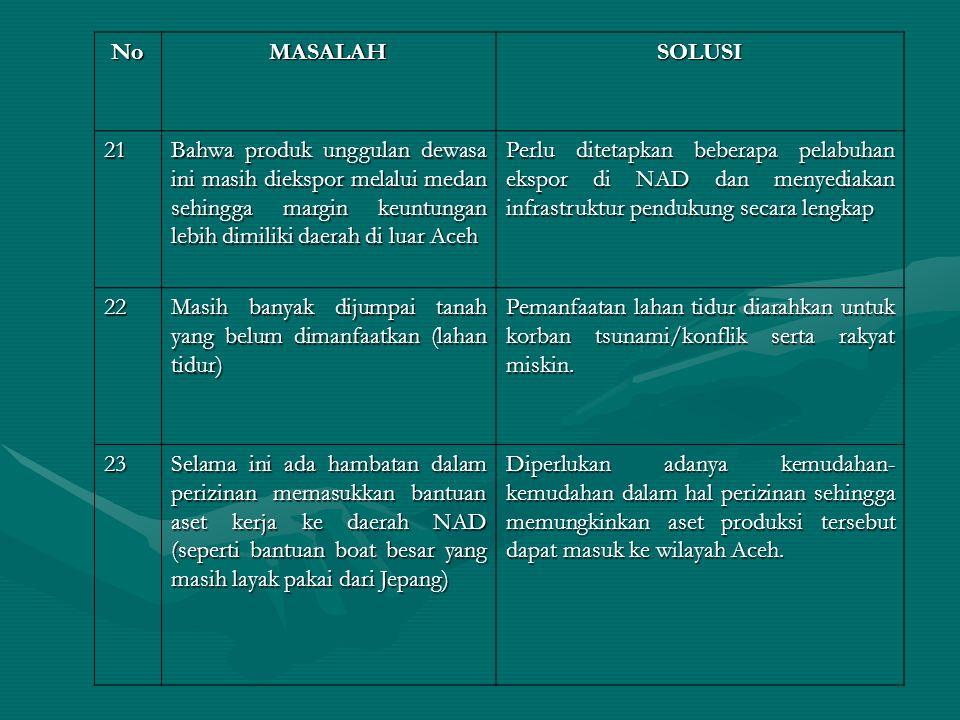 NoMASALAHSOLUSI 21 Bahwa produk unggulan dewasa ini masih diekspor melalui medan sehingga margin keuntungan lebih dimiliki daerah di luar Aceh Perlu d