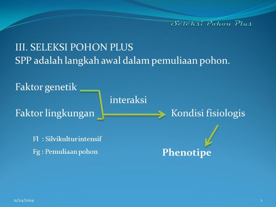 III. SELEKSI POHON PLUS SPP adalah langkah awal dalam pemuliaan pohon. Faktor genetik interaksi Faktor lingkungan Kondisi fisiologis Phenotipe Fl : Si