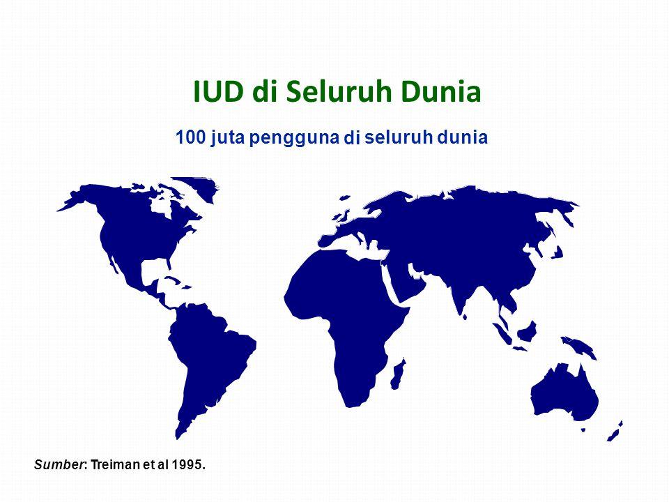 IUD di Seluruh Dunia 100jutajutapengguna di seluruhdunia Sumber: Treiman et al 1995.