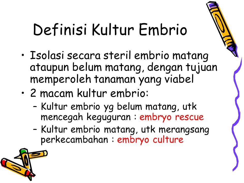 Definisi Kultur Embrio Isolasi secara steril embrio matang ataupun belum matang, dengan tujuan memperoleh tanaman yang viabel 2 macam kultur embrio: –