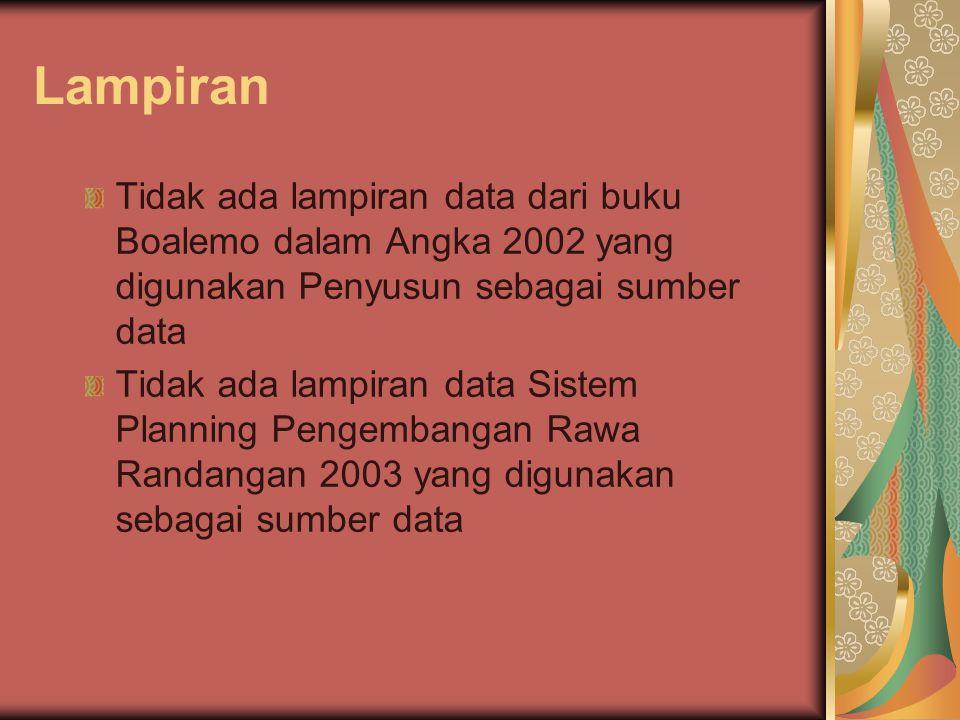 Lampiran Tidak ada lampiran data dari buku Boalemo dalam Angka 2002 yang digunakan Penyusun sebagai sumber data Tidak ada lampiran data Sistem Plannin