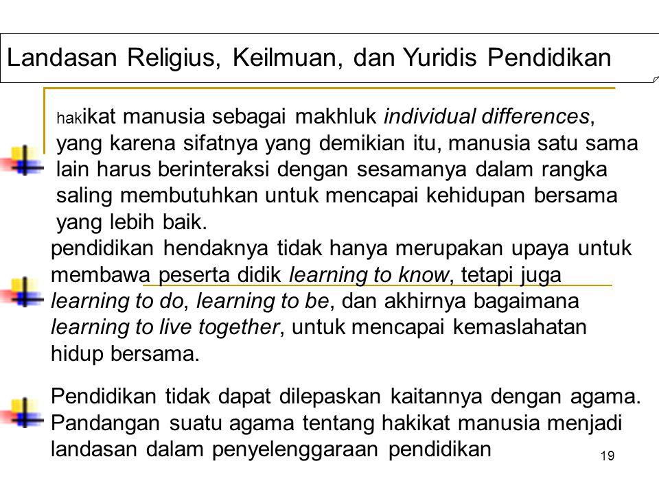 Dalam agama Islam misalnya, manusia dipandang sebagai makhluk yang individual differences sehingga karena itu manusia harus berinteraksi dengan sesamanya dalam rangka saling membutuhkan (Al Quran Surat Az Zukhruf: 32).