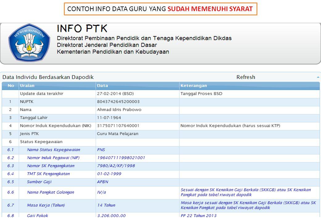 CONTOH INFO DATA GURU YANG SUDAH MEMENUHI SYARAT