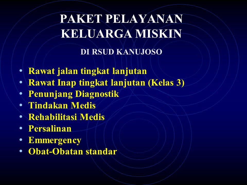 PAKET PELAYANAN KELUARGA MISKIN DI PUSKESMAS : Pelayanan kesehatan dasar Pelayanan kebidanan dasar. Pelayanan diagnostik penunjang (Laboratorium dan r
