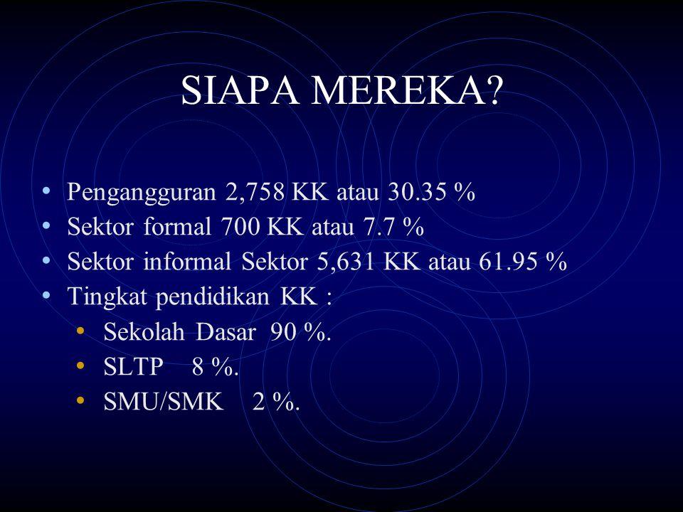 ANAK KELUARGA MISKIN YANG SEKOLAH (Data akhir bulan Tahun 2004/2005) KECAMATANSLTA SLTP SD/MI KET BPP. TIMUR 203 335 825 BPP. SEL 518 634 1.122 BLP. B