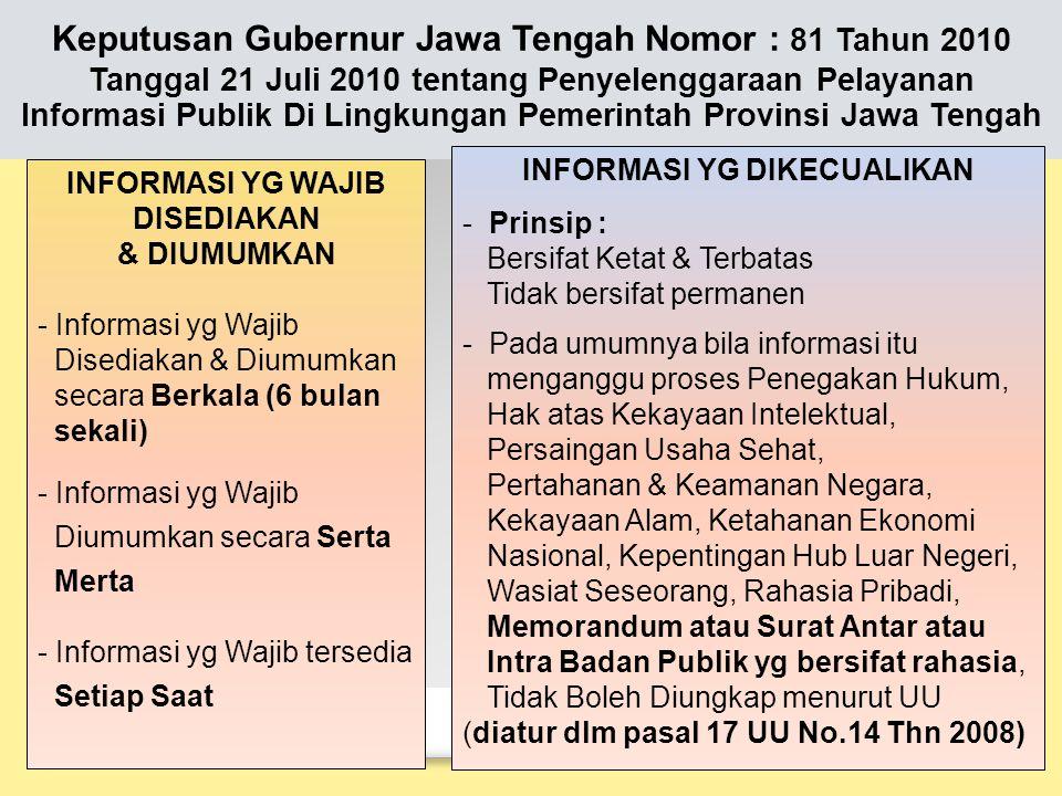 Keputusan Gubernur Jawa Tengah Nomor : 81 Tahun 2010 Tanggal 21 Juli 2010 tentang Penyelenggaraan Pelayanan Informasi Publik Di Lingkungan Pemerintah Provinsi Jawa Tengah INFORMASI YG WAJIB DISEDIAKAN & DIUMUMKAN - Informasi yg Wajib Disediakan & Diumumkan secara Berkala (6 bulan sekali) - Informasi yg Wajib Diumumkan secara Serta Merta - Informasi yg Wajib tersedia Setiap Saat INFORMASI YG DIKECUALIKAN - Prinsip : Bersifat Ketat & Terbatas Tidak bersifat permanen - Pada umumnya bila informasi itu menganggu proses Penegakan Hukum, Hak atas Kekayaan Intelektual, Persaingan Usaha Sehat, Pertahanan & Keamanan Negara, Kekayaan Alam, Ketahanan Ekonomi Nasional, Kepentingan Hub Luar Negeri, Wasiat Seseorang, Rahasia Pribadi, Memorandum atau Surat Antar atau Intra Badan Publik yg bersifat rahasia, Tidak Boleh Diungkap menurut UU (diatur dlm pasal 17 UU No.14 Thn 2008)
