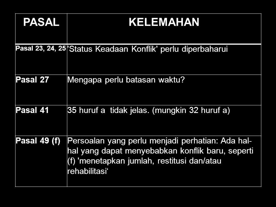 PASALKELEMAHAN Pasal 23, 24, 25 'Status Keadaan Konflik' perlu diperbaharui Pasal 27Mengapa perlu batasan waktu? Pasal 4135 huruf a tidak jelas. (mung