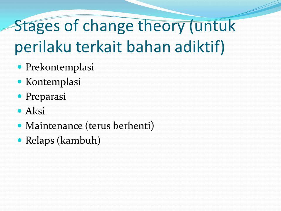 Stages of change theory (untuk perilaku terkait bahan adiktif) Prekontemplasi Kontemplasi Preparasi Aksi Maintenance (terus berhenti) Relaps (kambuh)