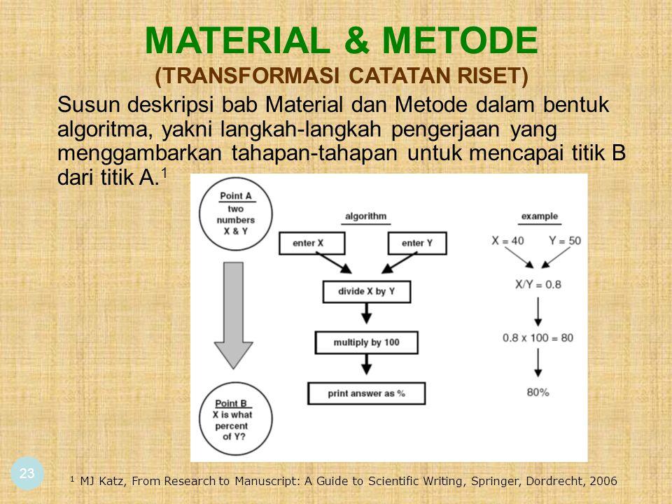 23 MATERIAL & METODE (TRANSFORMASI CATATAN RISET) Susun deskripsi bab Material dan Metode dalam bentuk algoritma, yakni langkah-langkah pengerjaan yang menggambarkan tahapan-tahapan untuk mencapai titik B dari titik A.