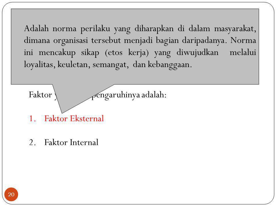 20 FAKTOR-FAKTOR PENCAPAIAN KESELARASAN TUJUAN Faktor yang mempengaruhinya adalah: 1.Faktor Eksternal 2.Faktor Internal Adalah norma perilaku yang dih