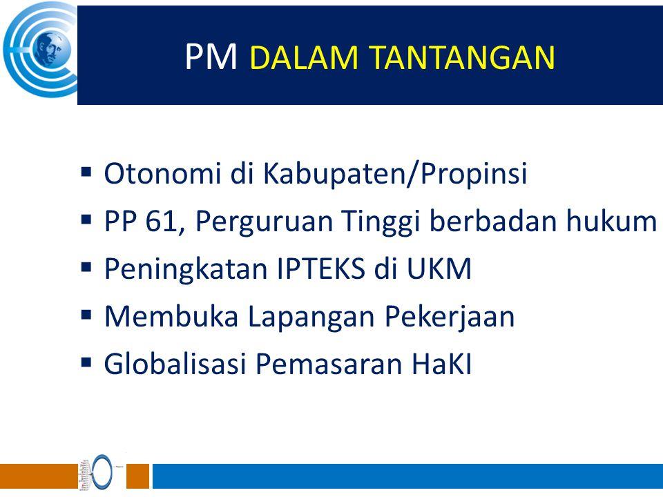 PM DALAM TANTANGAN  Otonomi di Kabupaten/Propinsi  PP 61, Perguruan Tinggi berbadan hukum  Peningkatan IPTEKS di UKM  Membuka Lapangan Pekerjaan 