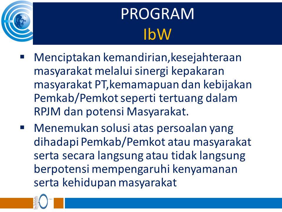 PROGRAM IbW  Menciptakan kemandirian,kesejahteraan masyarakat melalui sinergi kepakaran masyarakat PT,kemamapuan dan kebijakan Pemkab/Pemkot seperti