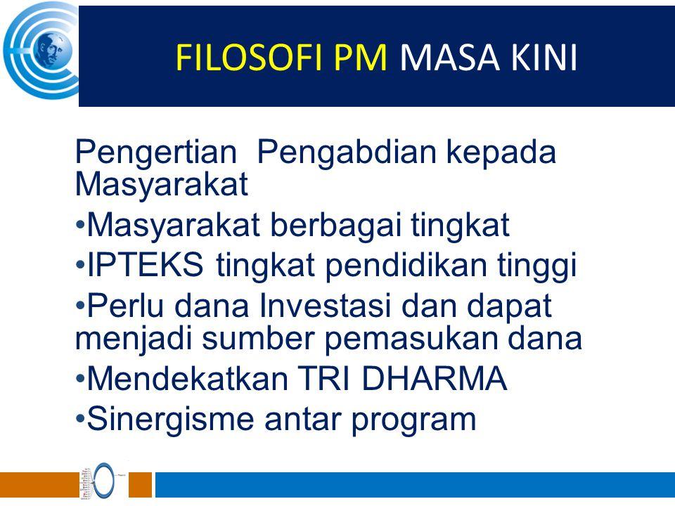 FILOSOFI PM MASA KINI Pengertian Pengabdian kepada Masyarakat Masyarakat berbagai tingkat IPTEKS tingkat pendidikan tinggi Perlu dana Investasi dan da