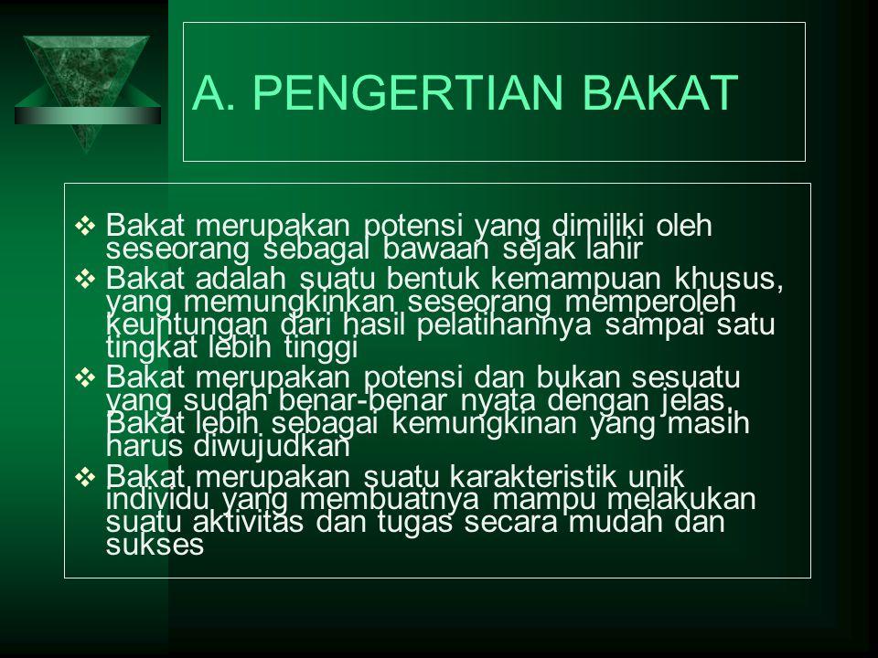 B.IDENTIFIKASI BAKAT 1.