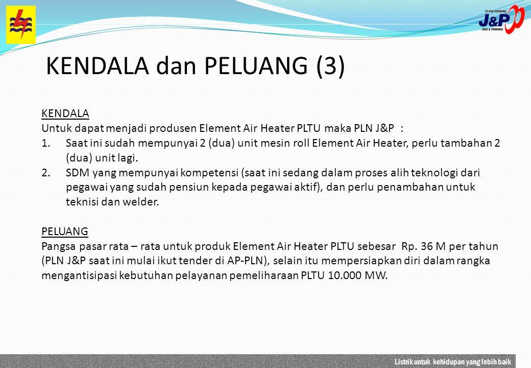 Listrik untuk kehidupan yang lebih baik KENDALA dan PELUANG (3) KENDALA Untuk dapat menjadi produsen Element Air Heater PLTU maka PLN J&P : 1.Saat ini
