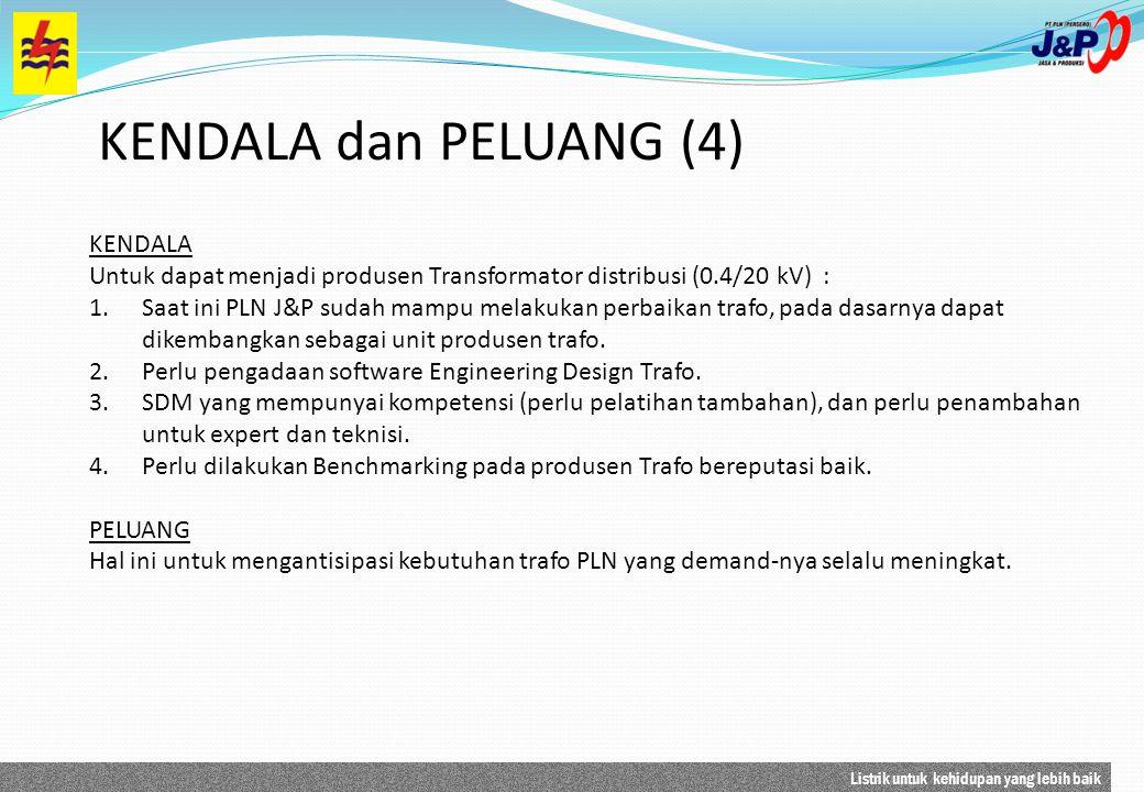 Listrik untuk kehidupan yang lebih baik KENDALA dan PELUANG (4) KENDALA Untuk dapat menjadi produsen Transformator distribusi (0.4/20 kV) : 1.Saat ini