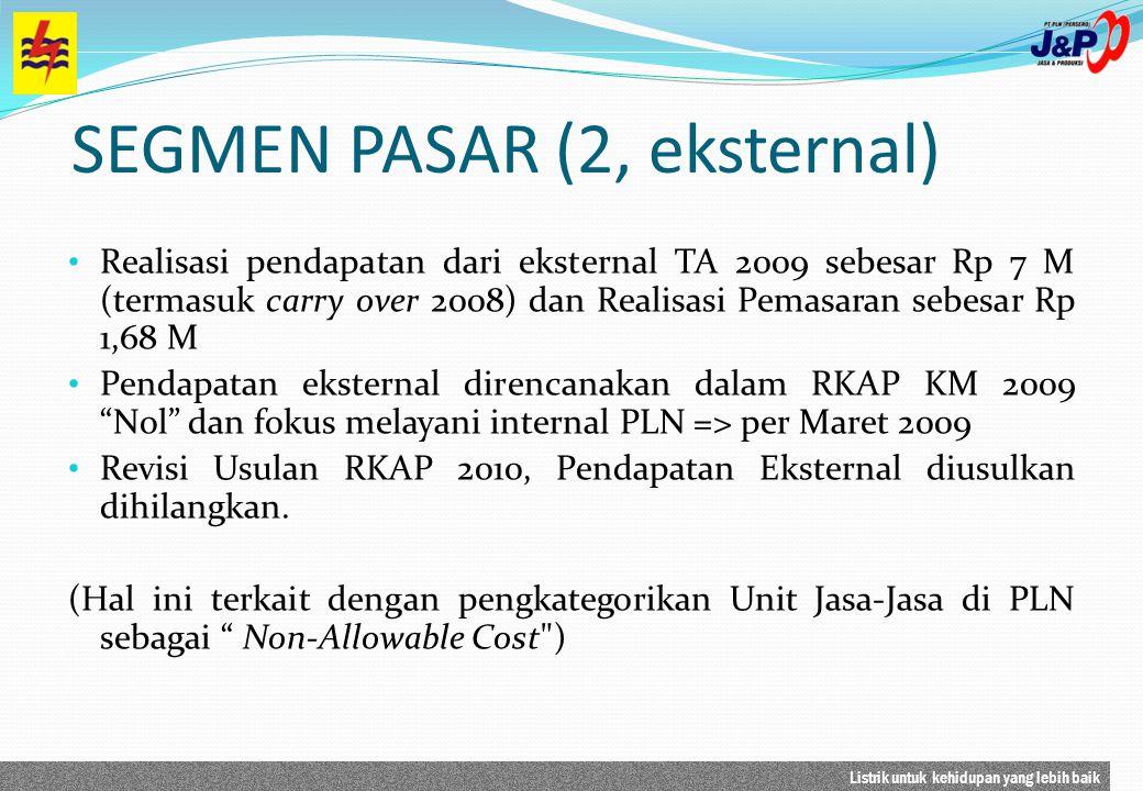 Listrik untuk kehidupan yang lebih baik SEGMEN PASAR (2, eksternal) Realisasi pendapatan dari eksternal TA 2009 sebesar Rp 7 M (termasuk carry over 20