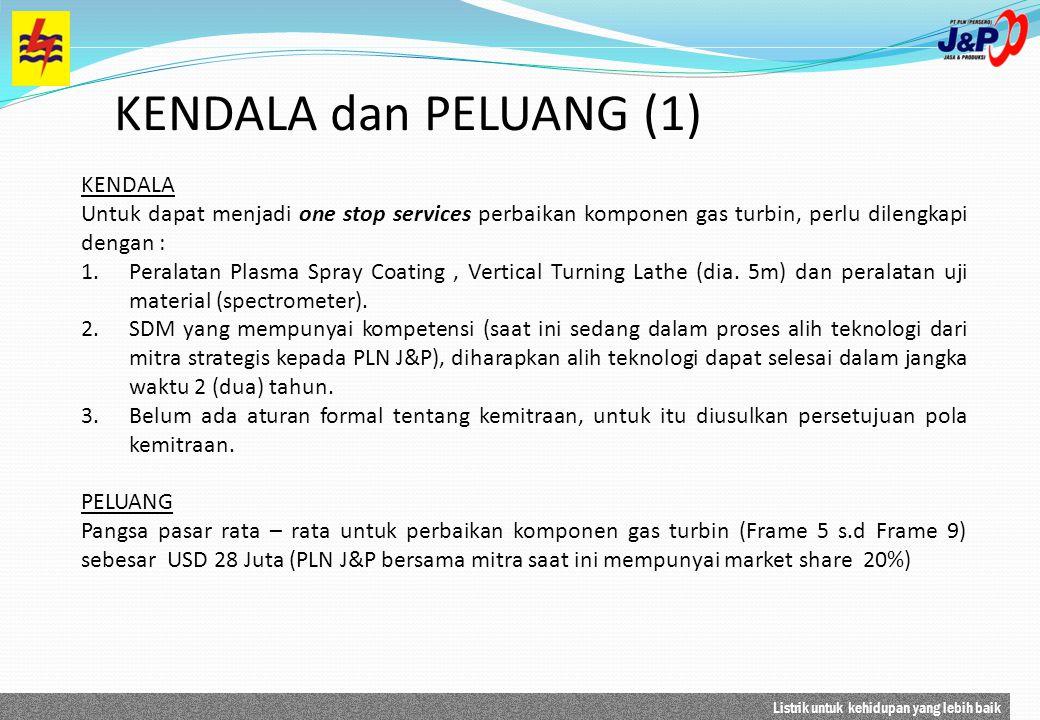 Listrik untuk kehidupan yang lebih baik KENDALA dan PELUANG (1) KENDALA Untuk dapat menjadi one stop services perbaikan komponen gas turbin, perlu dil