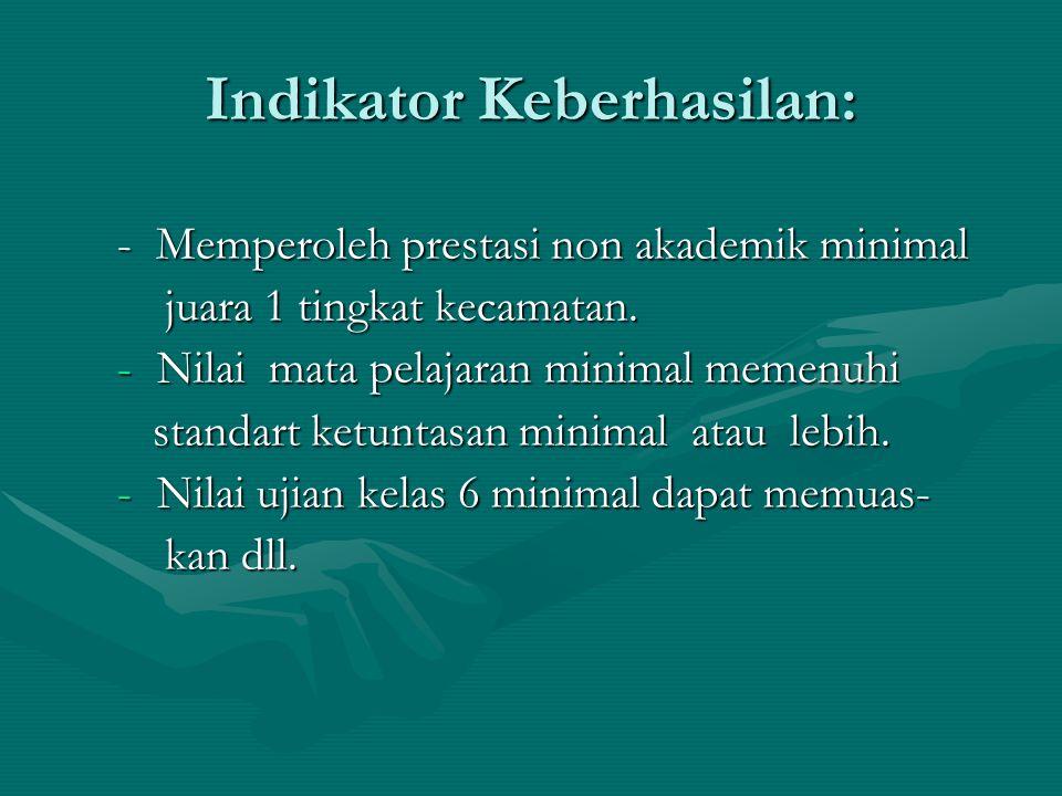 Indikator Keberhasilan: - Memperoleh prestasi non akademik minimal juara 1 tingkat kecamatan.