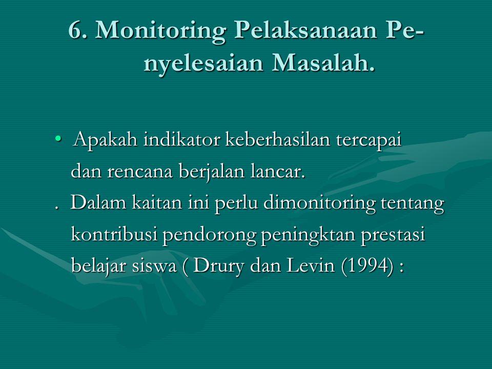 6. Monitoring Pelaksanaan Pe- nyelesaian Masalah.