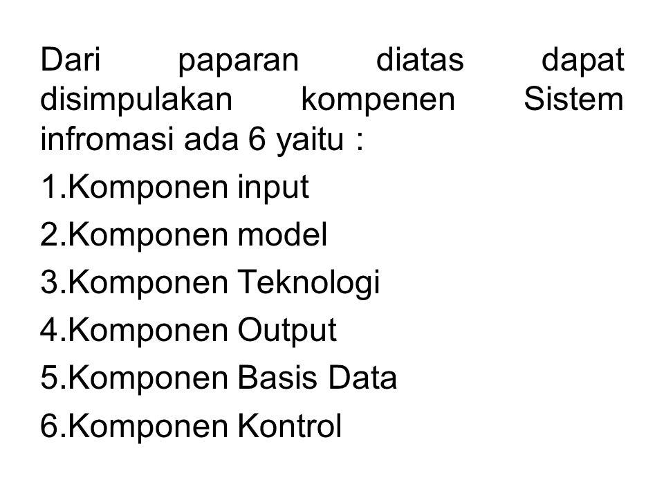 Dari paparan diatas dapat disimpulakan kompenen Sistem infromasi ada 6 yaitu : 1.Komponen input 2.Komponen model 3.Komponen Teknologi 4.Komponen Outpu