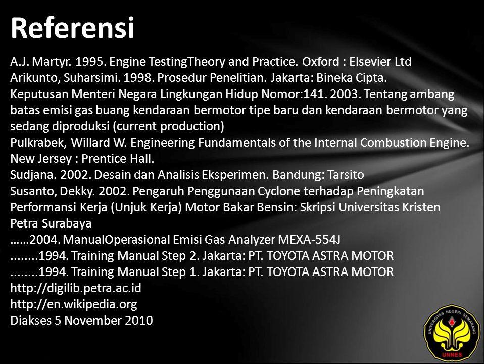 Referensi A.J. Martyr. 1995. Engine TestingTheory and Practice. Oxford : Elsevier Ltd Arikunto, Suharsimi. 1998. Prosedur Penelitian. Jakarta: Bineka