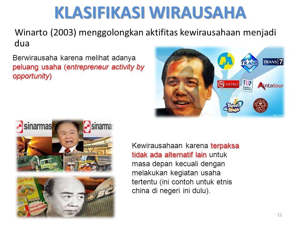 KLASIFIKASI WIRAUSAHA Winarto (2003) menggolongkan aktifitas kewirausahaan menjadi dua 12 peluang usaha (entrepreneur activity by opportunity) Berwira