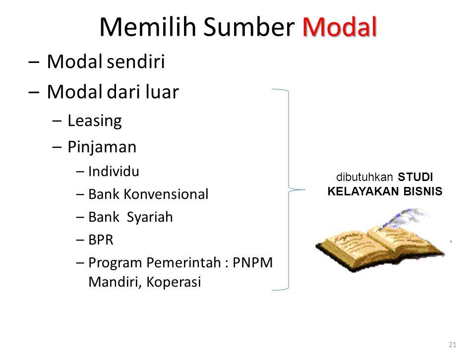 Modal Memilih Sumber Modal –Modal sendiri –Modal dari luar –Leasing –Pinjaman –Individu –Bank Konvensional –Bank Syariah –BPR –Program Pemerintah : PN