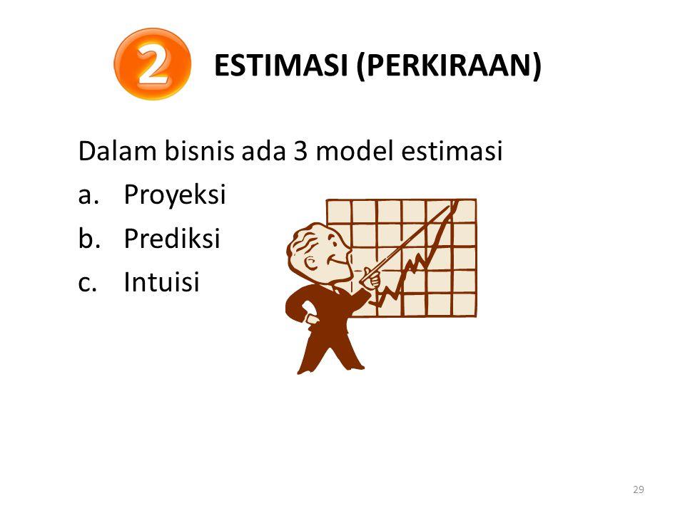 Dalam bisnis ada 3 model estimasi a.Proyeksi b.Prediksi c.Intuisi 29 ESTIMASI (PERKIRAAN)