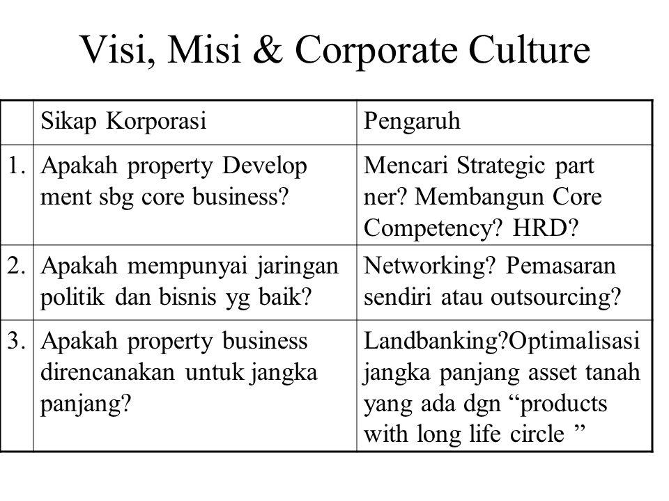 Management System.