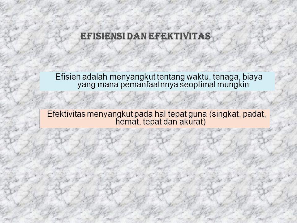 EFISIENSI dan EFEKTIVITAS Efisien adalah menyangkut tentang waktu, tenaga, biaya yang mana pemanfaatnnya seoptimal mungkin Efektivitas menyangkut pada