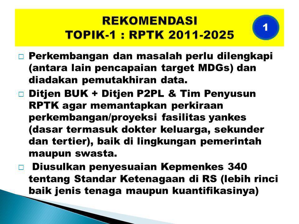  Perkembangan dan masalah perlu dilengkapi (antara lain pencapaian target MDGs) dan diadakan pemutakhiran data.