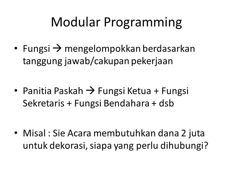 Modular Programming Fungsi  mengelompokkan berdasarkan tanggung jawab/cakupan pekerjaan Panitia Paskah  Fungsi Ketua + Fungsi Sekretaris + Fungsi Be