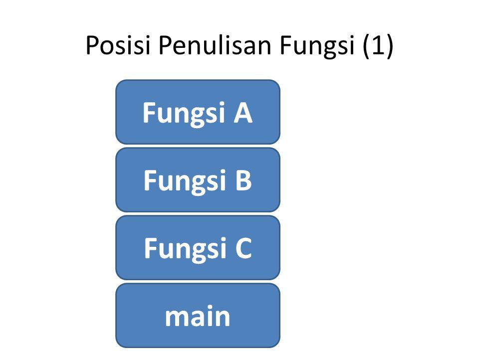 Posisi Penulisan Fungsi (1) Fungsi A Fungsi B Fungsi C main