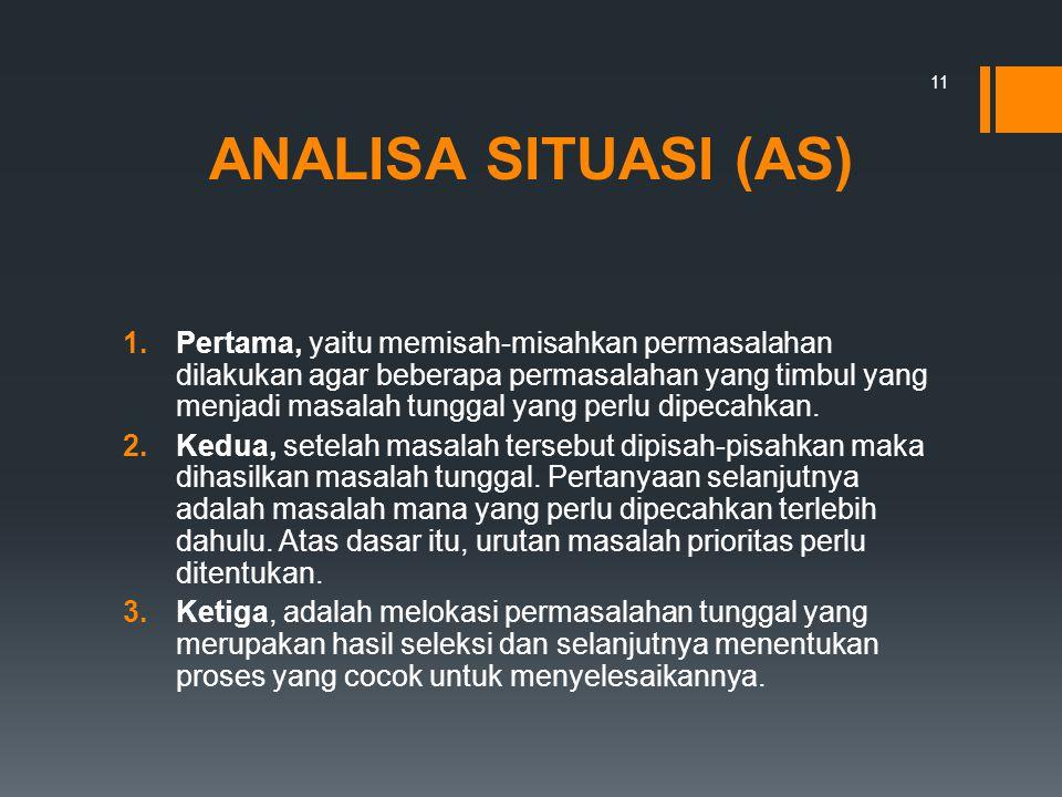 ANALISA SITUASI (AS) 1.Pertama, yaitu memisah-misahkan permasalahan dilakukan agar beberapa permasalahan yang timbul yang menjadi masalah tunggal yang