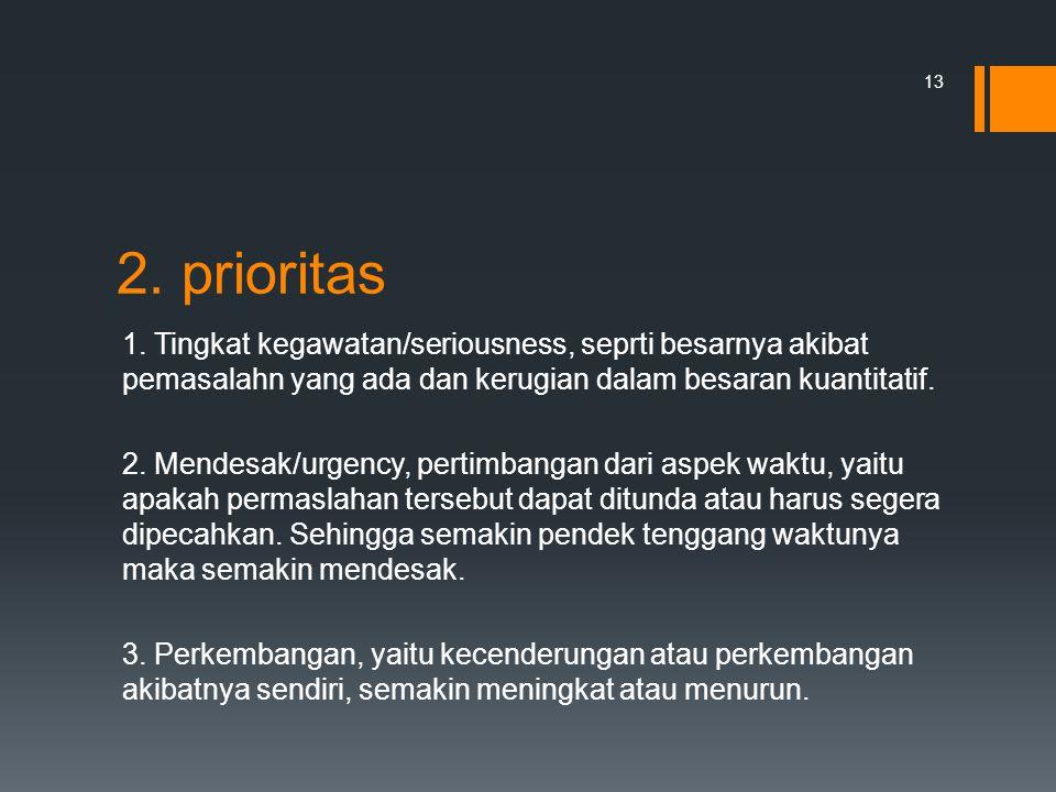 2. prioritas 1. Tingkat kegawatan/seriousness, seprti besarnya akibat pemasalahn yang ada dan kerugian dalam besaran kuantitatif. 2. Mendesak/urgency,