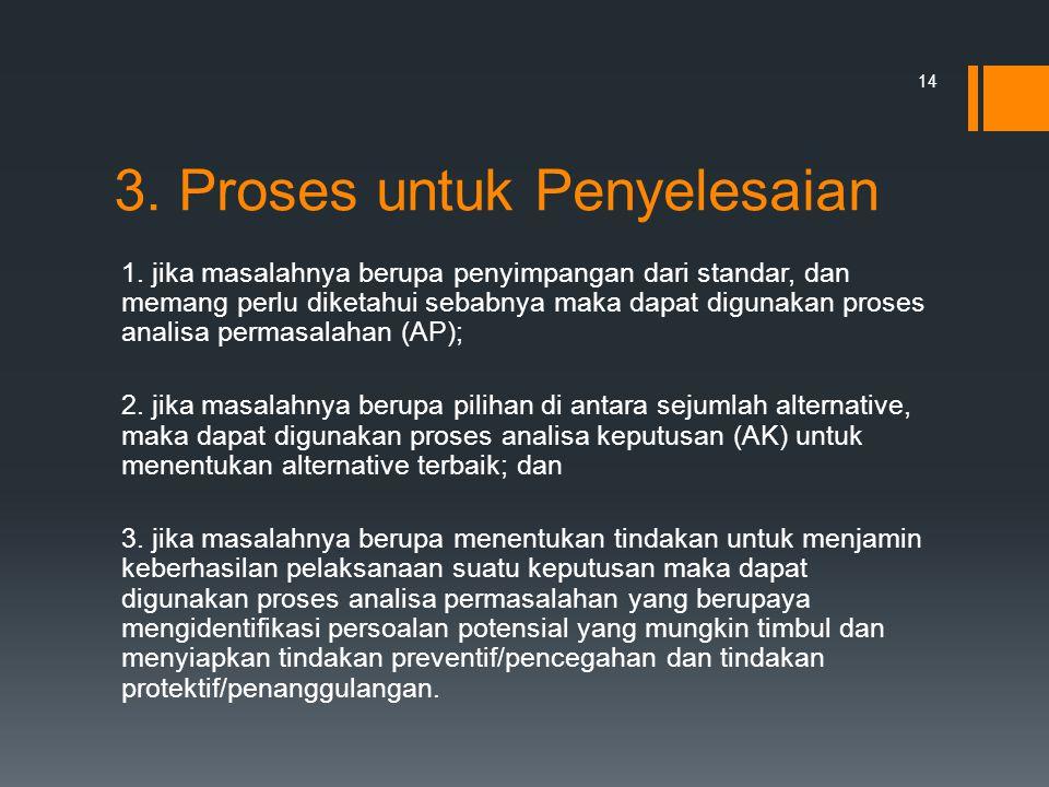 3. Proses untuk Penyelesaian 1. jika masalahnya berupa penyimpangan dari standar, dan memang perlu diketahui sebabnya maka dapat digunakan proses anal