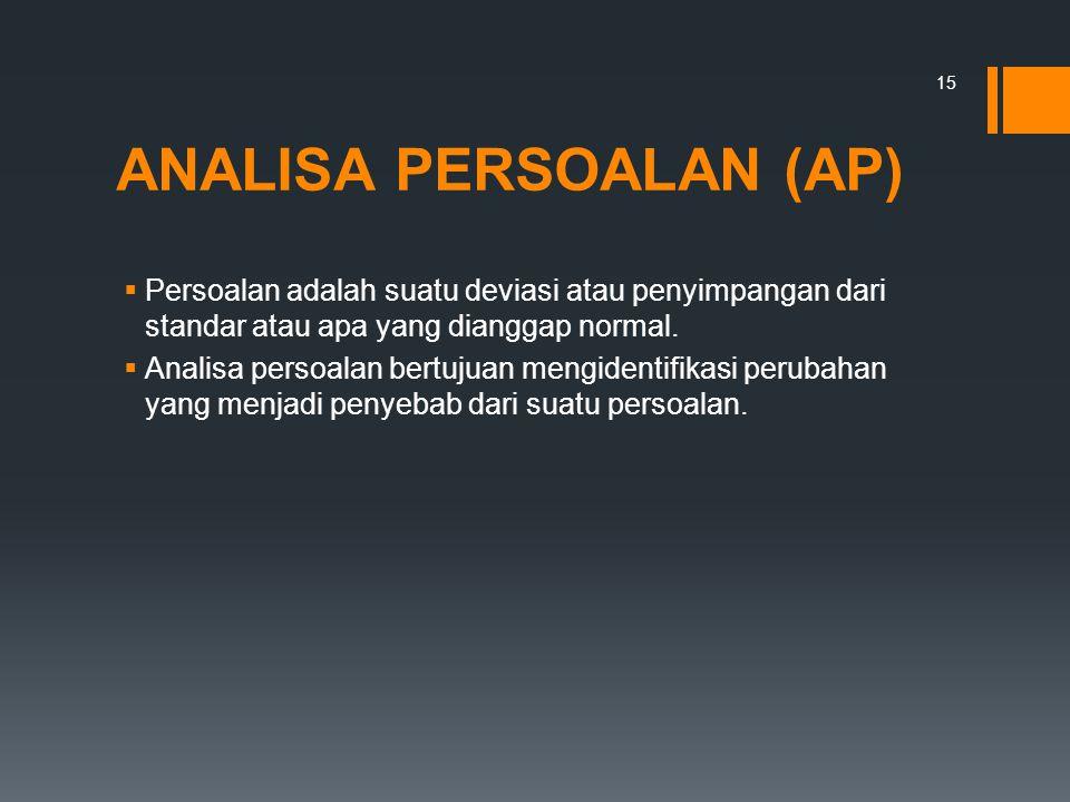 ANALISA PERSOALAN (AP)  Persoalan adalah suatu deviasi atau penyimpangan dari standar atau apa yang dianggap normal.  Analisa persoalan bertujuan me