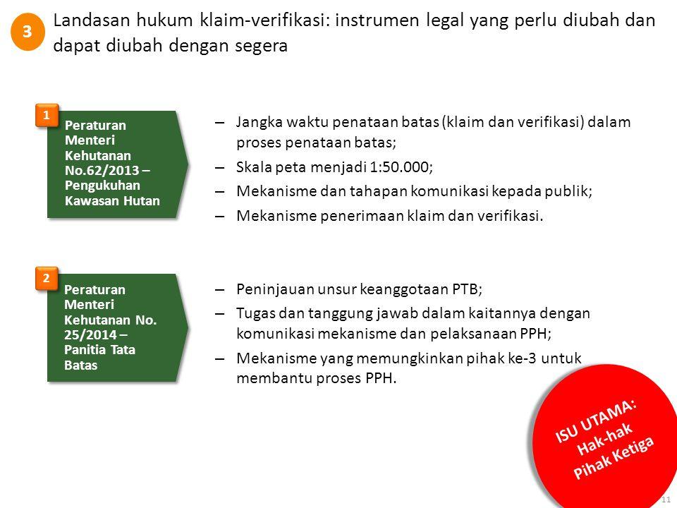 Landasan hukum klaim-verifikasi: instrumen legal yang perlu diubah dan dapat diubah dengan segera – Jangka waktu penataan batas (klaim dan verifikasi)
