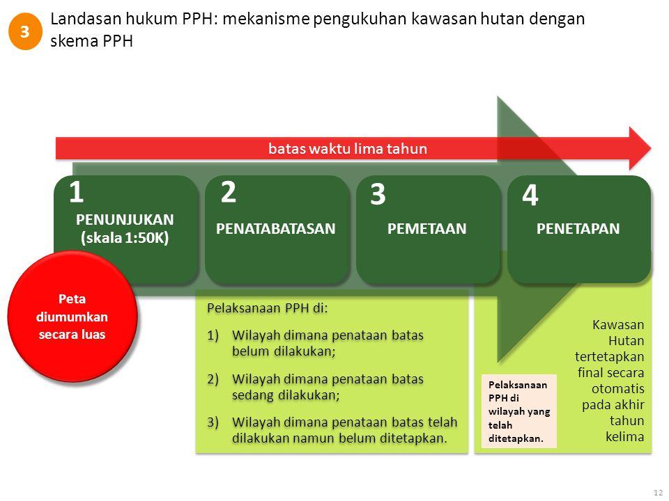 Kawasan Hutan tertetapkan final secara otomatis pada akhir tahun kelima Pelaksanaan PPH di: 1)Wilayah dimana penataan batas belum dilakukan; 2)Wilayah