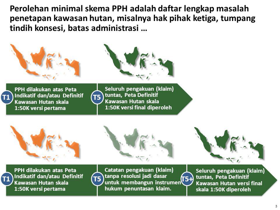 3 Perolehan minimal skema PPH adalah daftar lengkap masalah penetapan kawasan hutan, misalnya hak pihak ketiga, tumpang tindih konsesi, batas administ