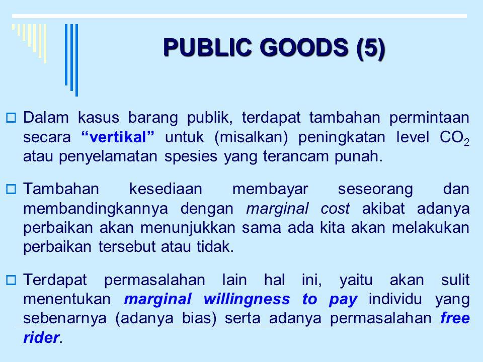 """PUBLIC GOODS (5)  Dalam kasus barang publik, terdapat tambahan permintaan secara """"vertikal"""" untuk (misalkan) peningkatan level CO 2 atau penyelamatan"""
