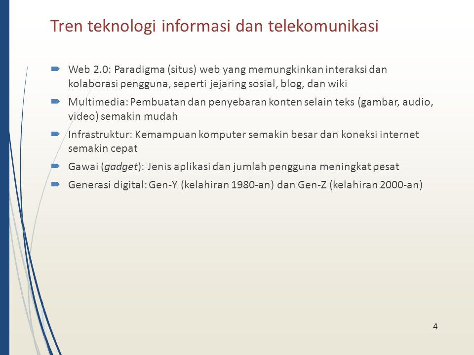 Tren teknologi informasi dan telekomunikasi  Web 2.0: Paradigma (situs) web yang memungkinkan interaksi dan kolaborasi pengguna, seperti jejaring sos