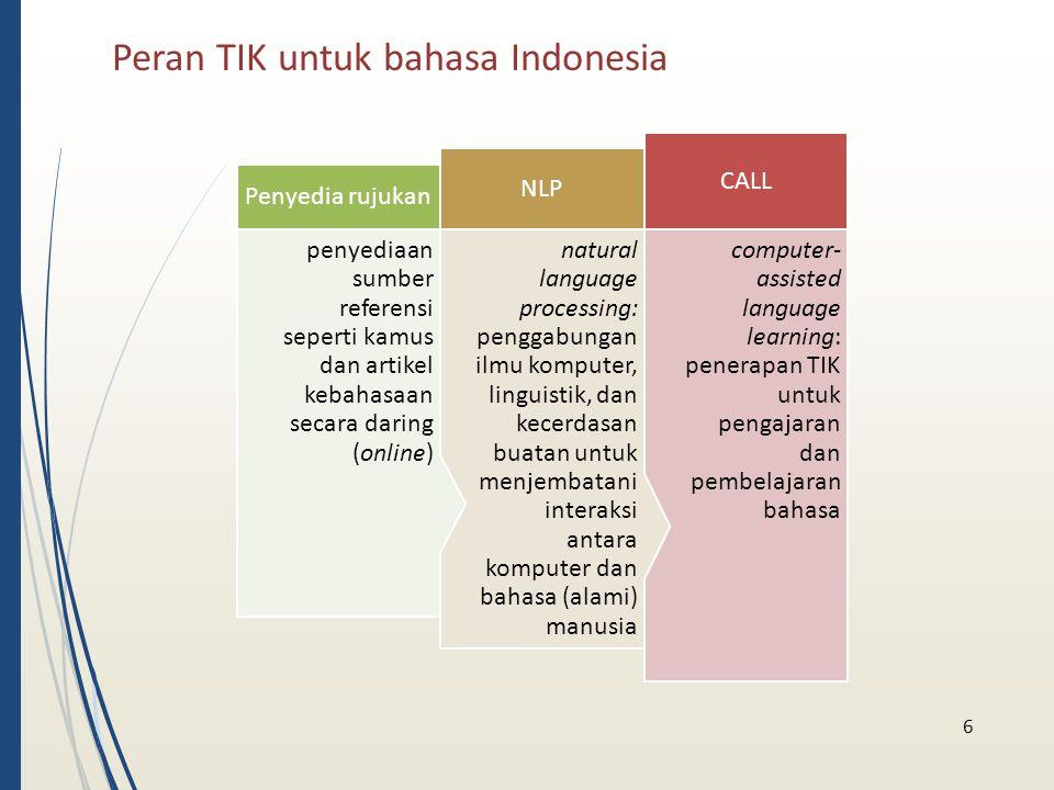 Peran TIK untuk bahasa Indonesia computer- assisted language learning: penerapan TIK untuk pengajaran dan pembelajaran bahasa CALL natural language pr