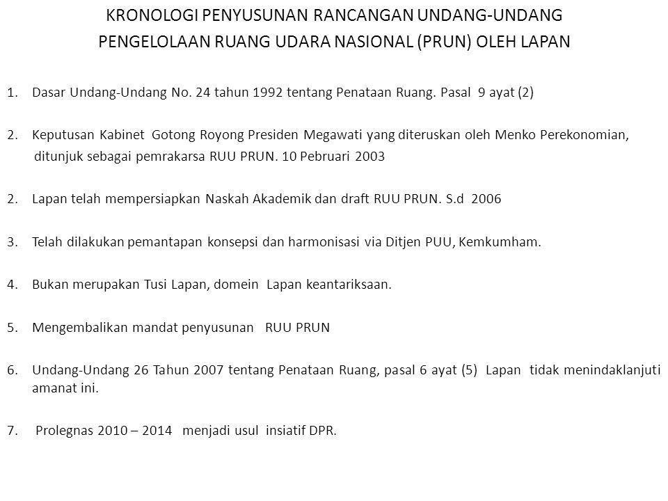 KRONOLOGI PENYUSUNAN RANCANGAN UNDANG-UNDANG PENGELOLAAN RUANG UDARA NASIONAL (PRUN) OLEH LAPAN 1.Dasar Undang-Undang No. 24 tahun 1992 tentang Penata