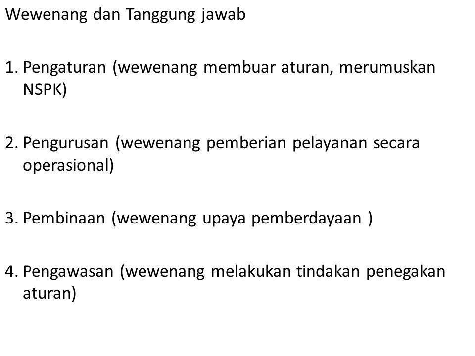Wewenang dan Tanggung jawab 1.Pengaturan (wewenang membuar aturan, merumuskan NSPK) 2.Pengurusan (wewenang pemberian pelayanan secara operasional) 3.P