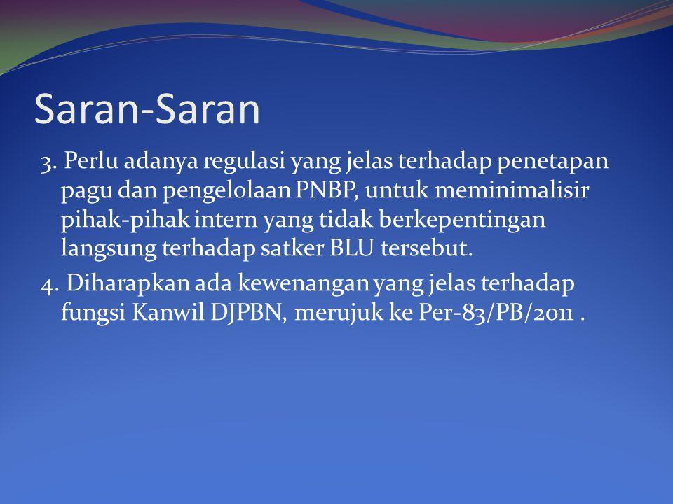 Saran-Saran 5.
